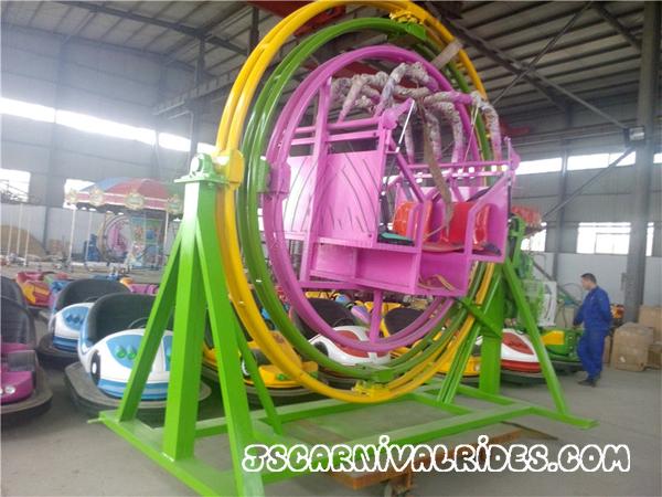 Human Gyroscope