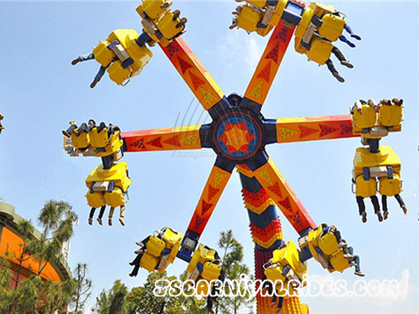 Safety Knowledge of Large Amusement Equipment