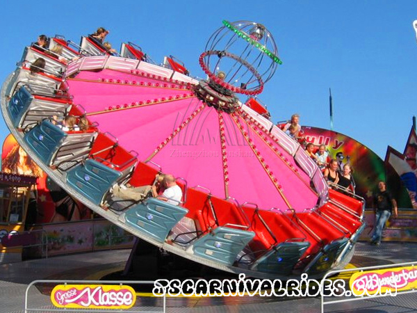 The Effective Method in Promotion of Amusement Park