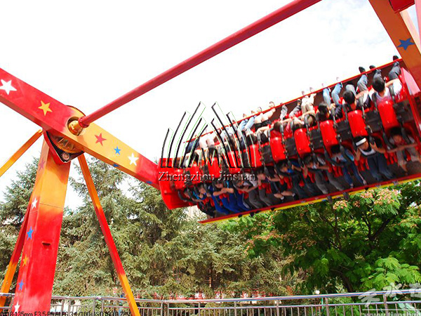 Nine Principles to Increase Customer Favorability of an Amusement Park (2)
