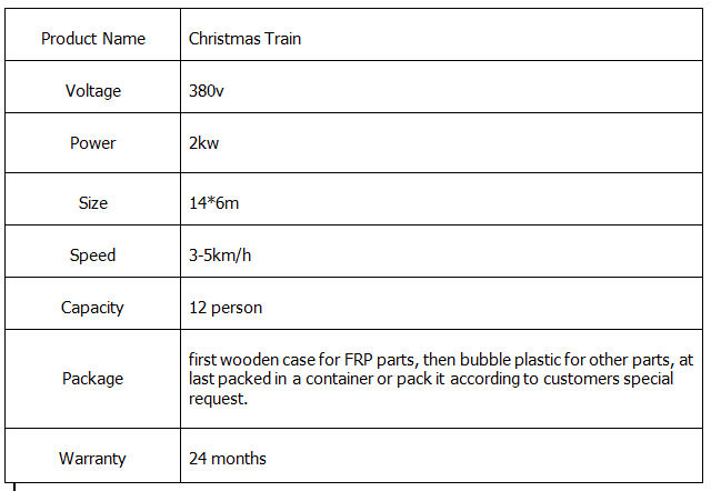 christmas train parameters